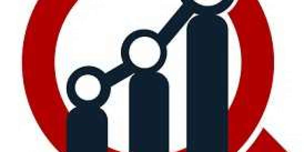 Sidetracking Market Estimate 2021, Growth Rate Forecast to 2025 and End-User/Application