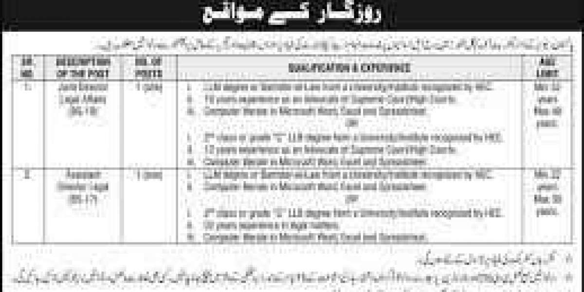 ppsc jobs today