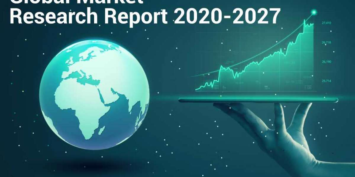SONAR System Market   Business Status by Top Key Companies, Industry Key Challenges Due to Coronavirus Outbreak | Fortun