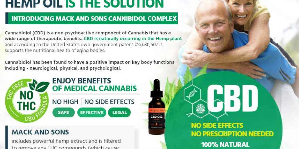 How Tyler Perry CBD Oil Company Develops A Product?